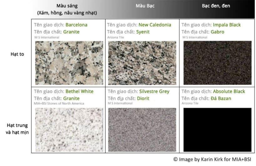 cách phân loại màu sắc đá hoa cương